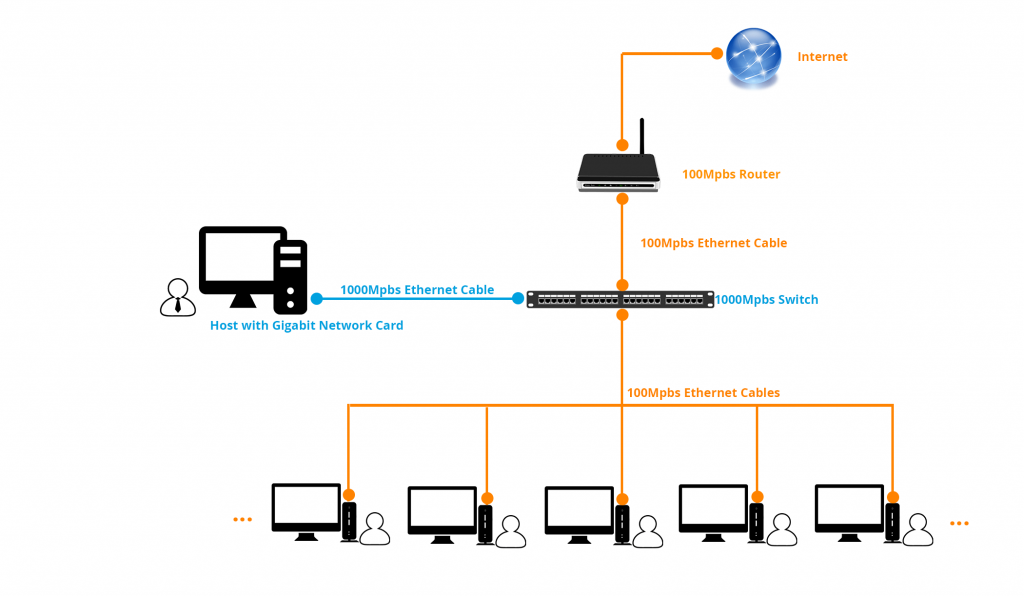 vCloudPoint-Network-Structure
